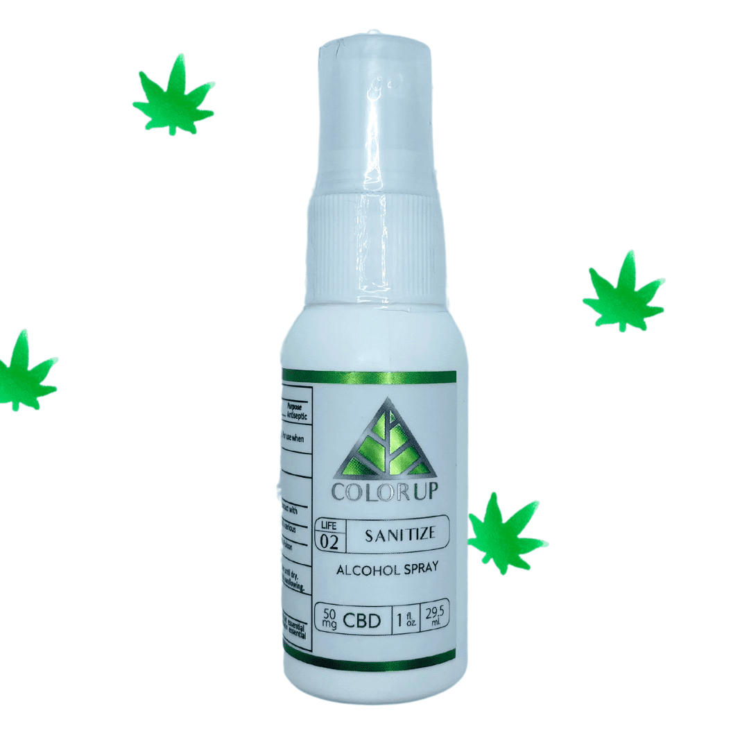 Other: Color Up Hand Sanitizer Spray - $7 | Ingredients Ingredients: distilled water, organic ethyl alcohol, cbd (from organic hemp), pink grapefruit essential oil, lemon peel essential oil, lime essential oil, litsea fruit essential oil, mandarin essential oil, sweet orange essential oil